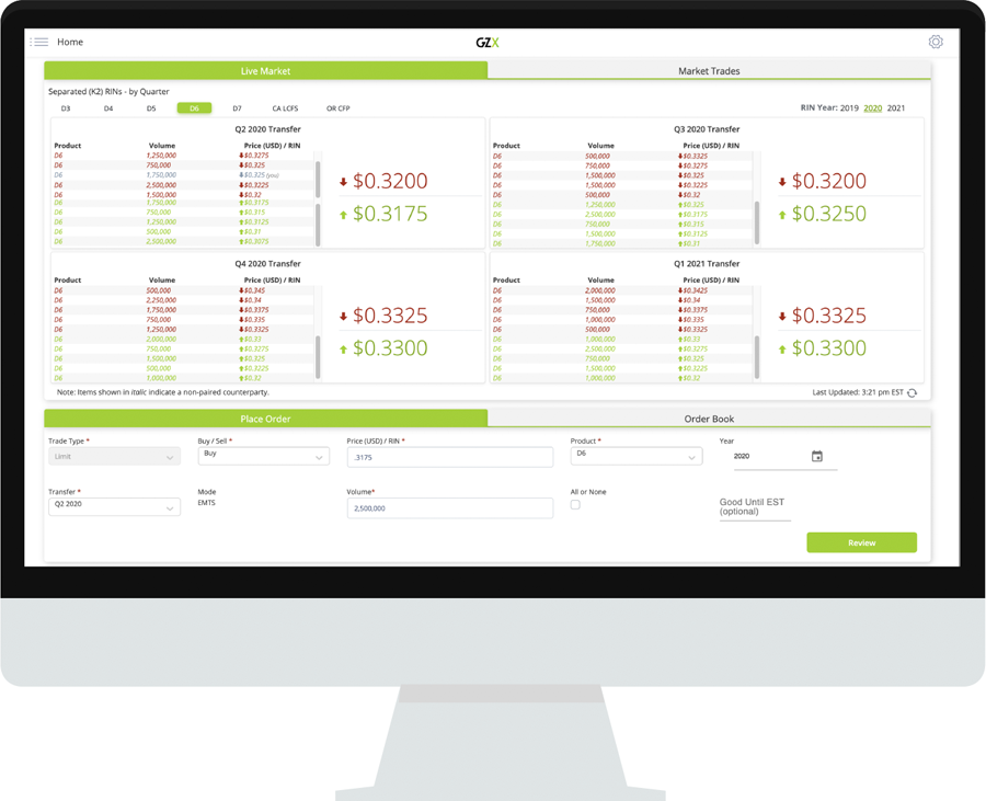 GZX Dashboard Preview